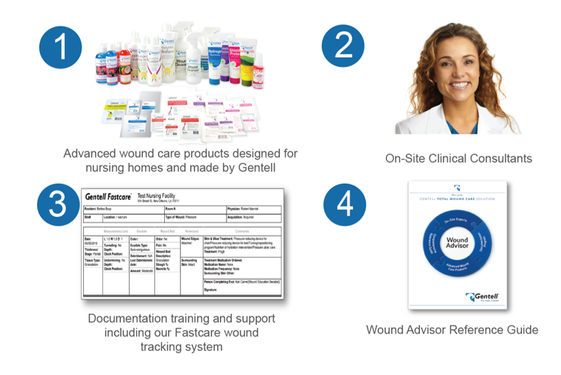Total Wound Care Solution - Gentell